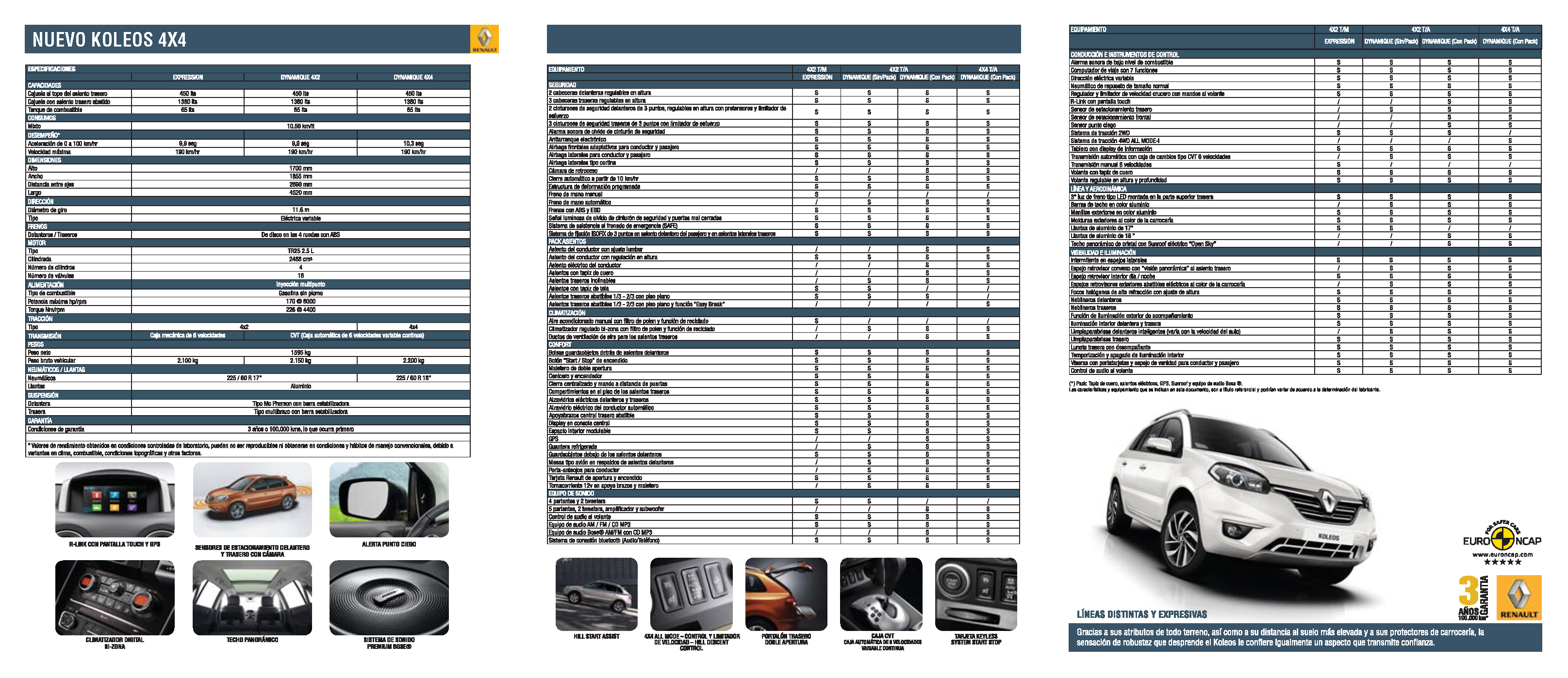 Koleos 2015 Ficha Tecnica Html Autos Post