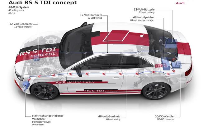 Audi pone primera en cuanto a hibridación en autos, prueba sistemas eléctricos de 48 Volt